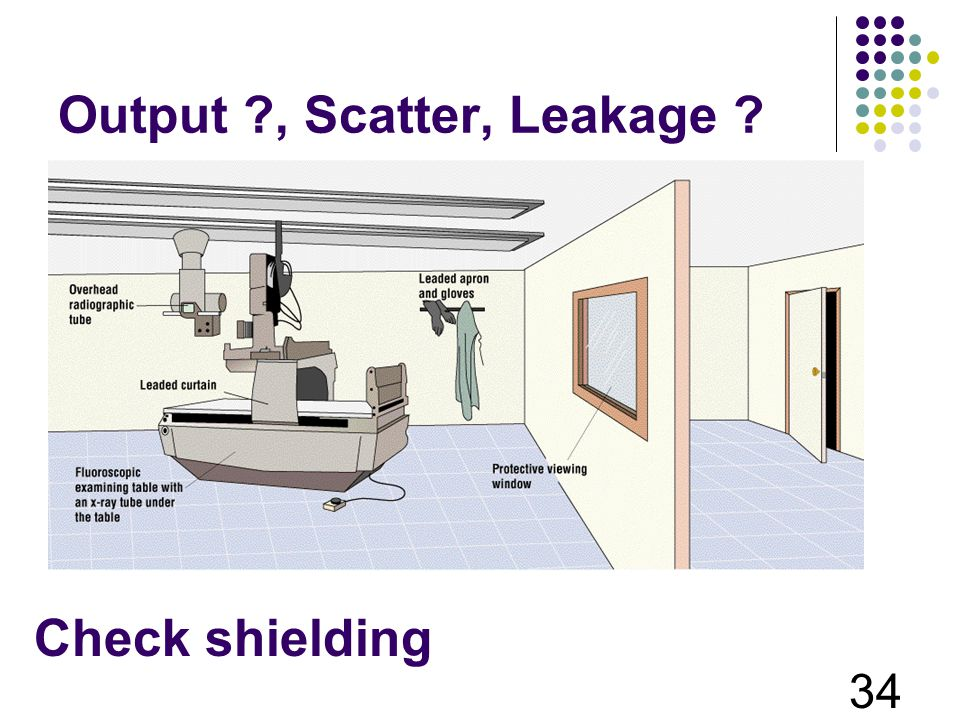 Output , Scatter, Leakage