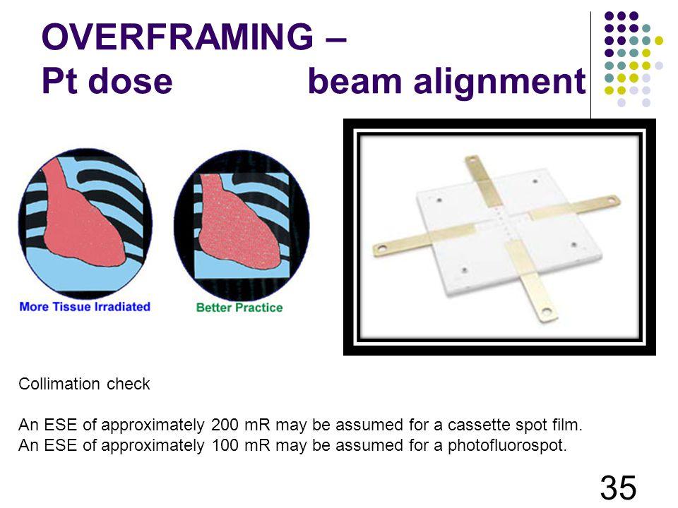 OVERFRAMING – Pt dose beam alignment