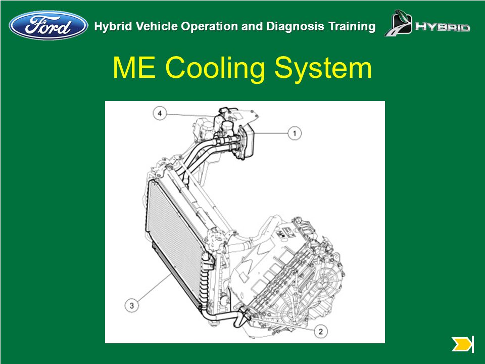 ME Cooling System Discuss the components cooled by the M/E cooling system.