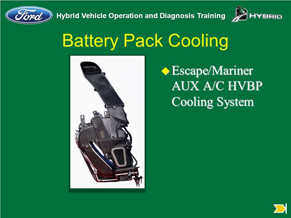 Battery Pack Cooling Escape/Mariner AUX A/C HVBP Cooling System