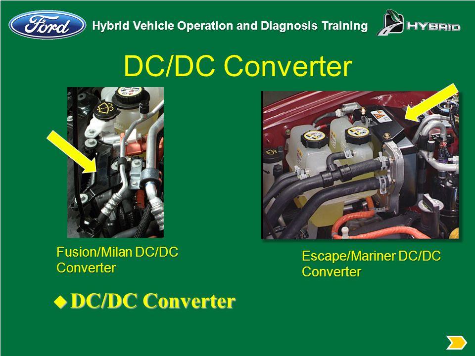 DC/DC Converter DC/DC Converter Fusion/Milan DC/DC Converter