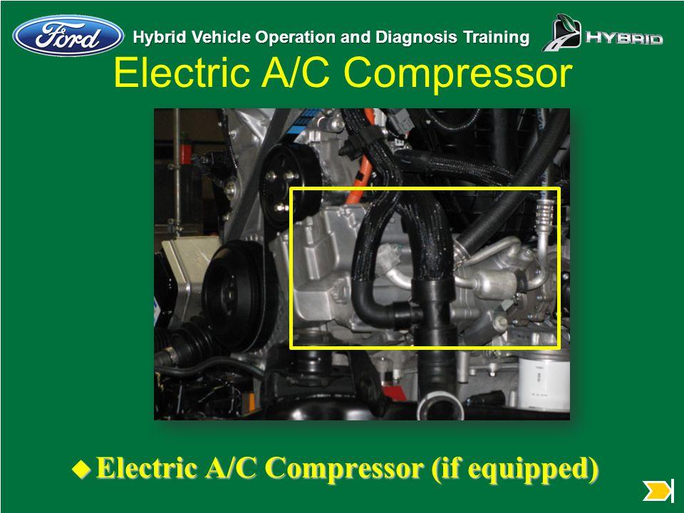 Electric A/C Compressor