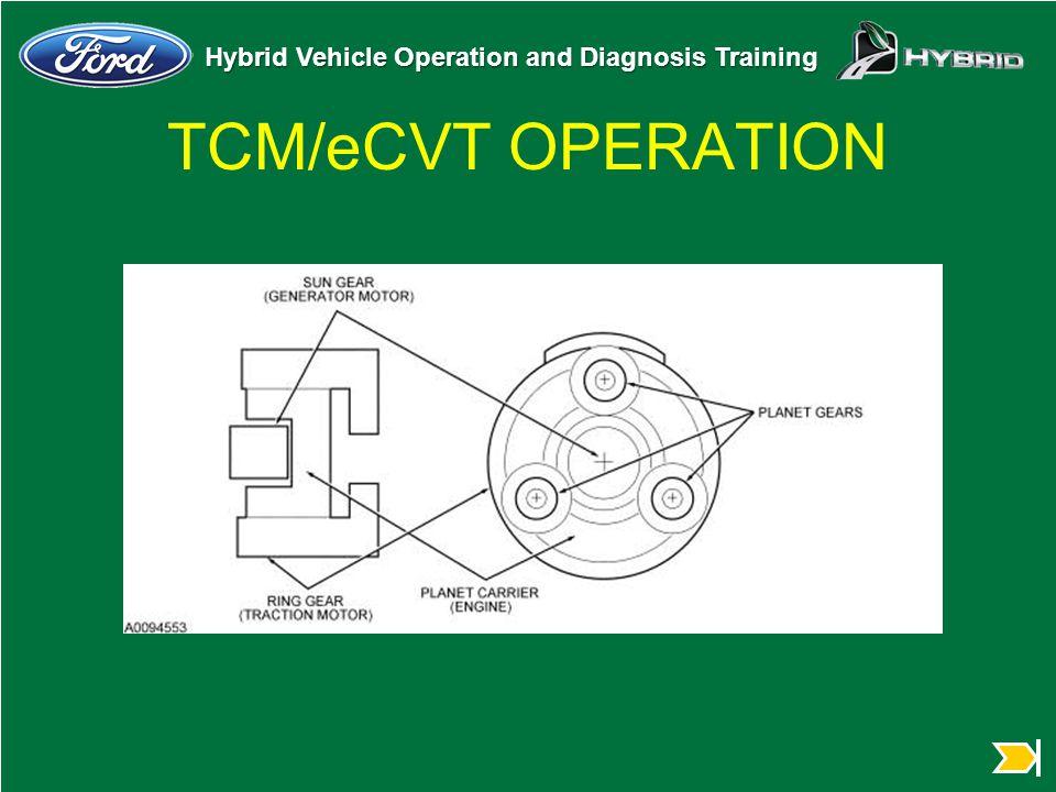 TCM/eCVT OPERATION