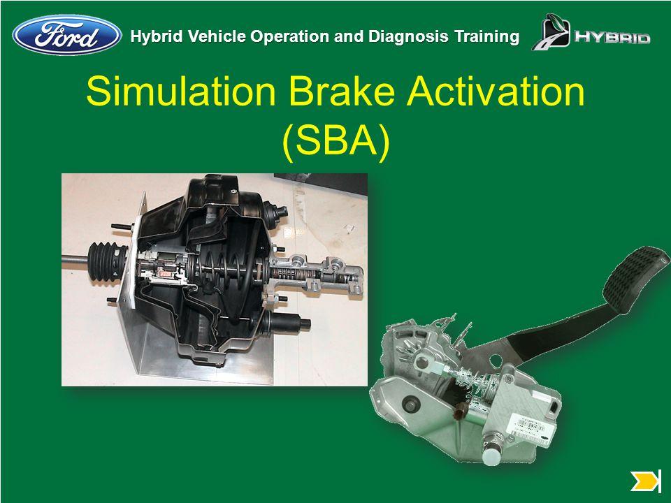 Simulation Brake Activation (SBA)