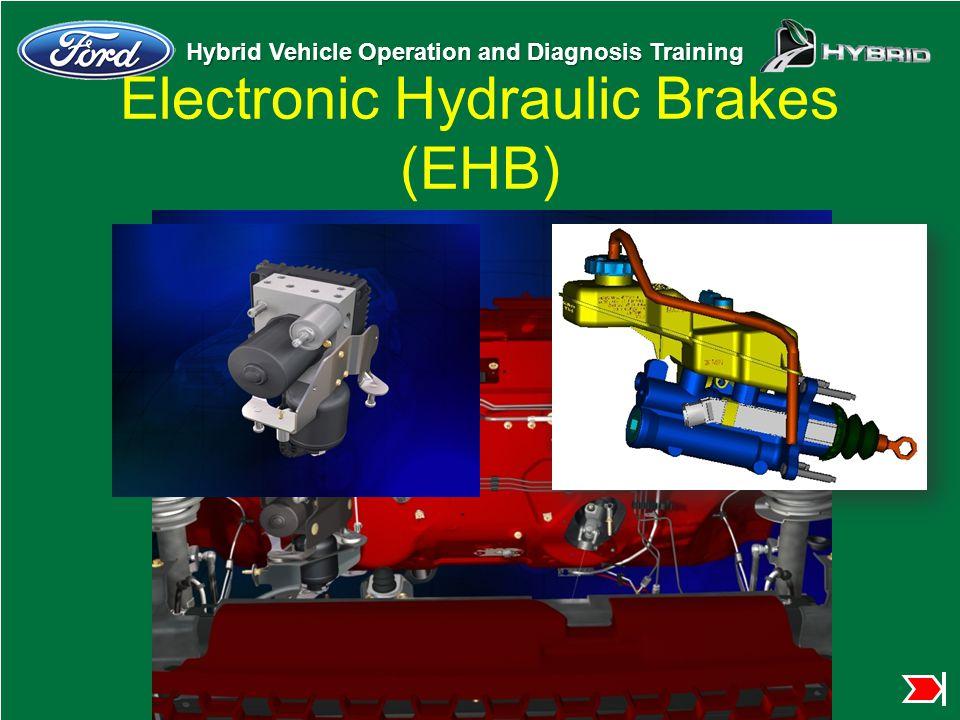 Electronic Hydraulic Brakes (EHB)