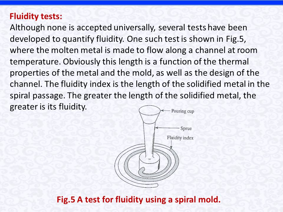 Fig.5 A test for fluidity using a spiral mold.