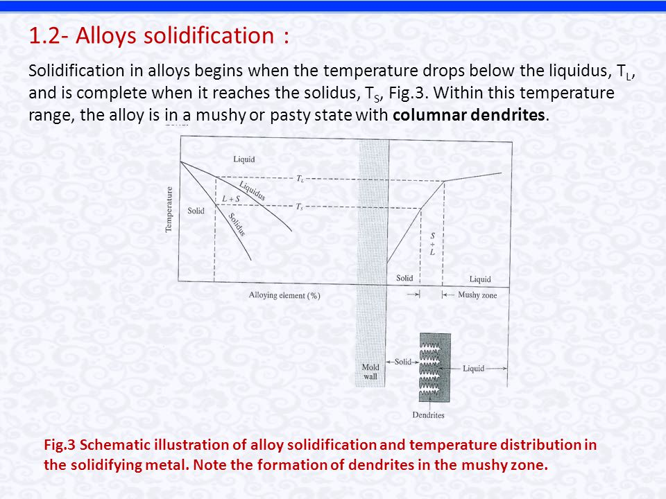 1.2- Alloys solidification :