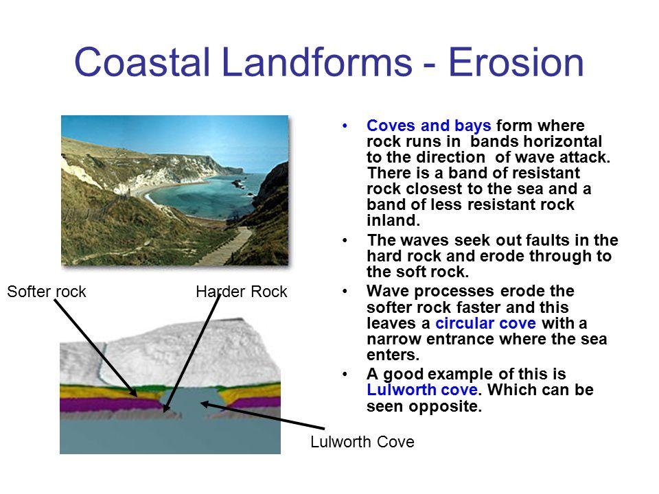 Coastal Landforms - Erosion