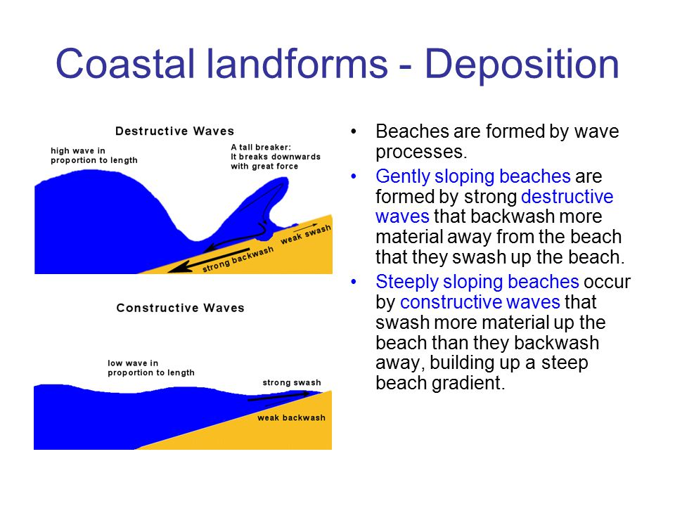geography constructive and destructive waves Constructive makes flatter beach destructive makes slope and steep beach constructive waves have a strong swash and weak backwash a low wave in proportion to length are created in calm weather and are less powerful break on the shore and deposit materials and driftwood destructive.