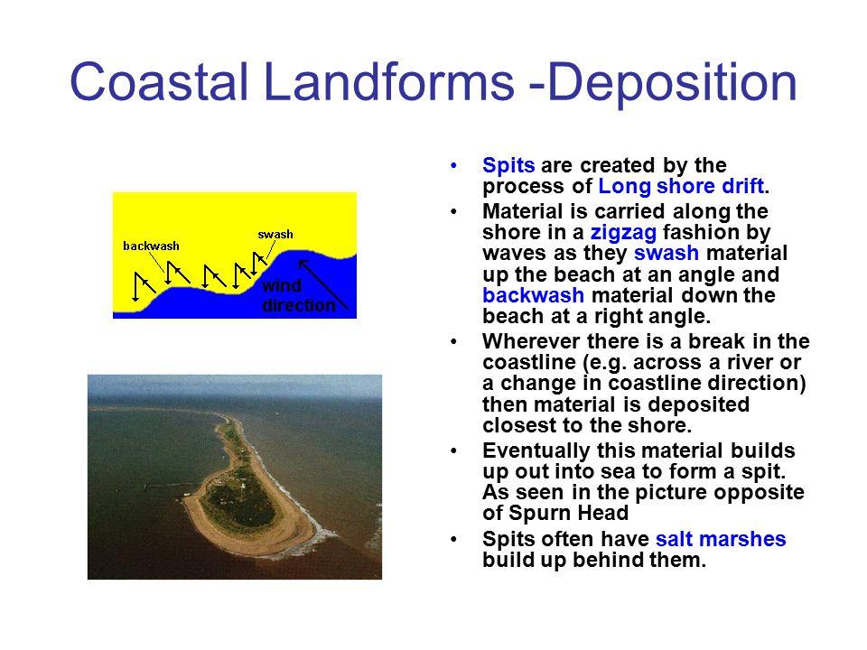 Coastal Landforms -Deposition