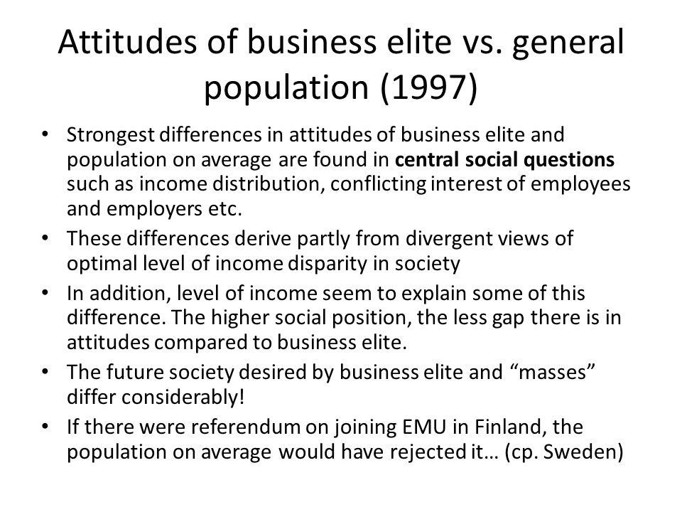 Attitudes of business elite vs. general population (1997)