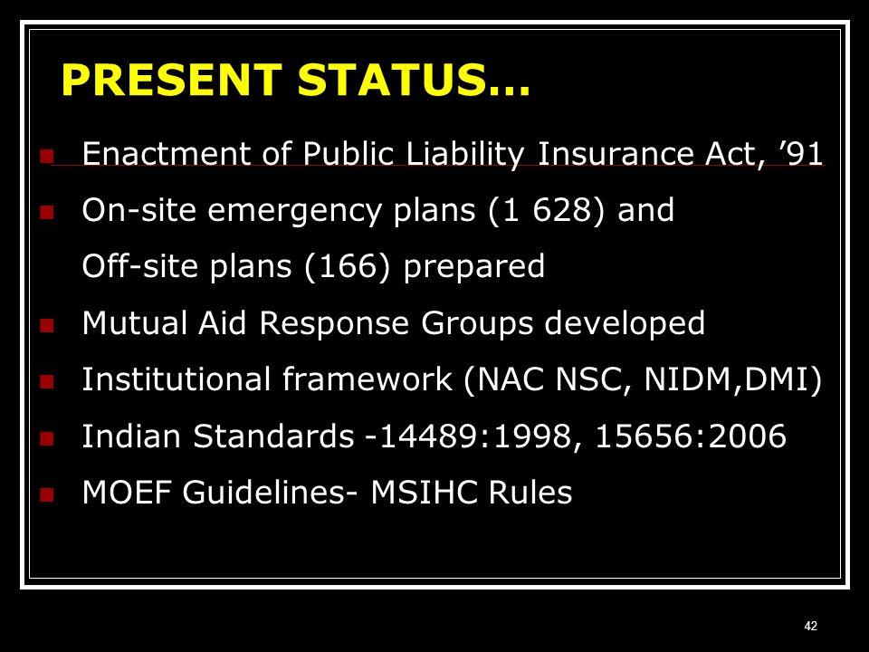 PRESENT STATUS… Enactment of Public Liability Insurance Act, '91