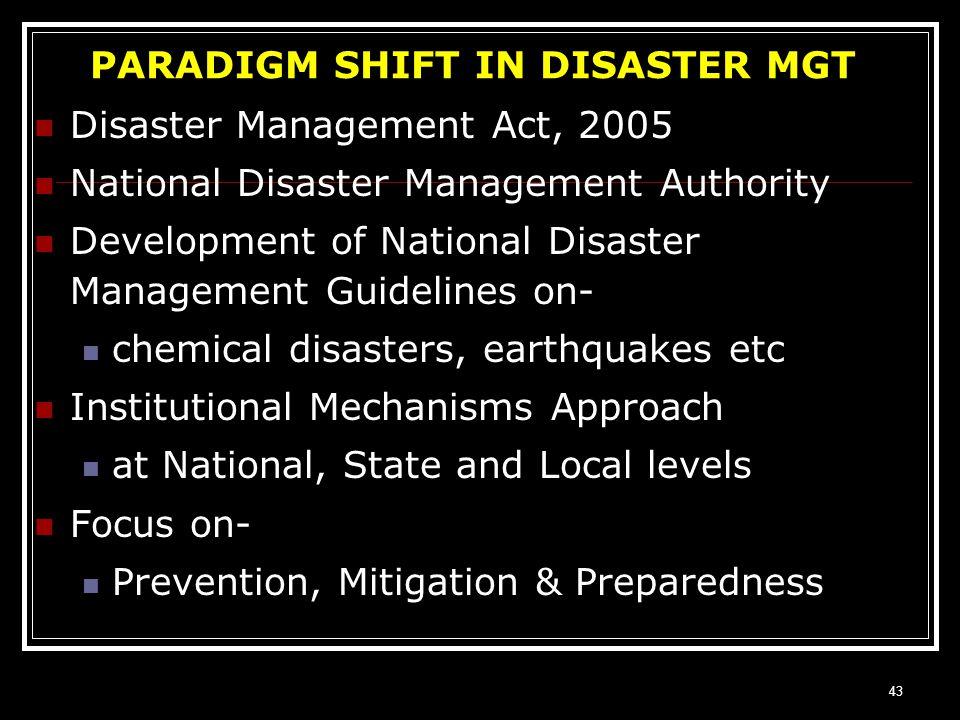 PARADIGM SHIFT IN DISASTER MGT