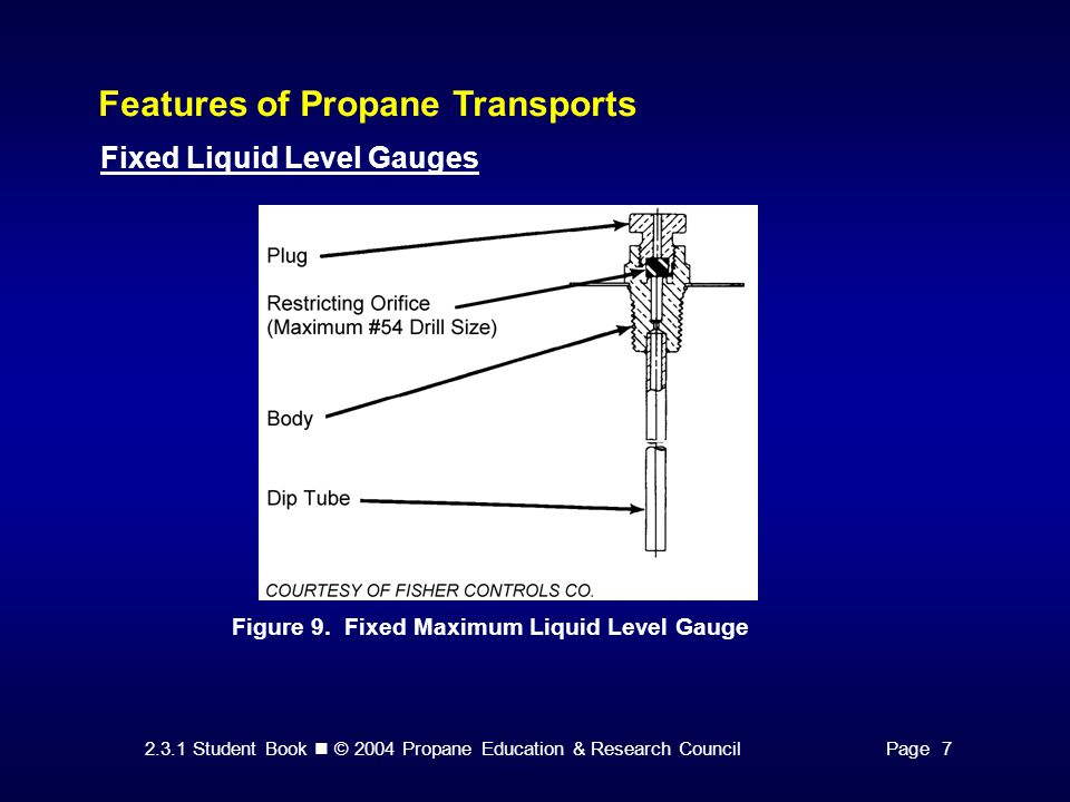 Figure 9. Fixed Maximum Liquid Level Gauge