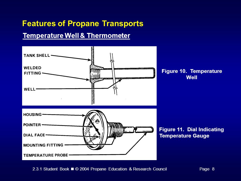 Figure 10. Temperature Well