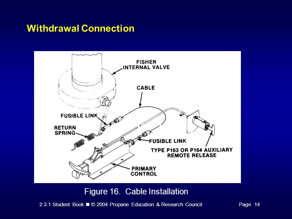 Figure 16. Cable Installation