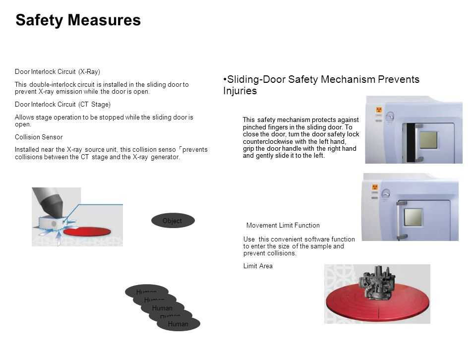 Safety Measures Sliding-Door Safety Mechanism Prevents Injuries