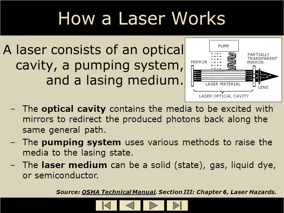 How a Laser Works A laser consists of an optical cavity, a pumping system, and a lasing medium.