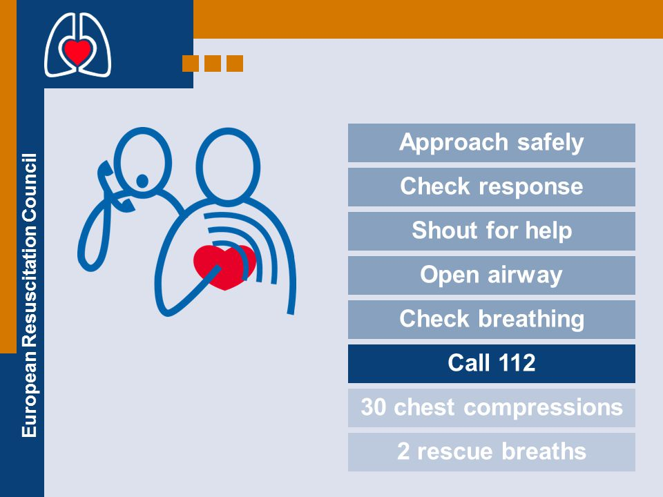 Approach safely Check response. Shout for help. Open airway. Check breathing. Call 112. 30 chest compressions.