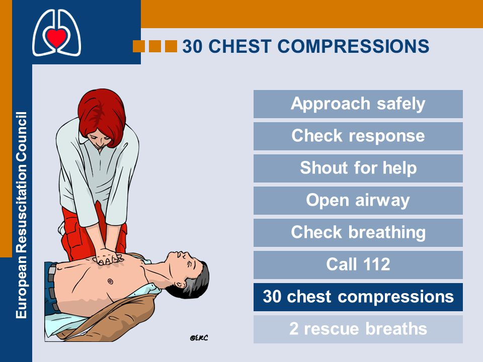 30 CHEST COMPRESSIONS Approach safely Check response Shout for help