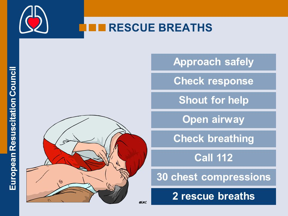RESCUE BREATHS Approach safely Check response Shout for help