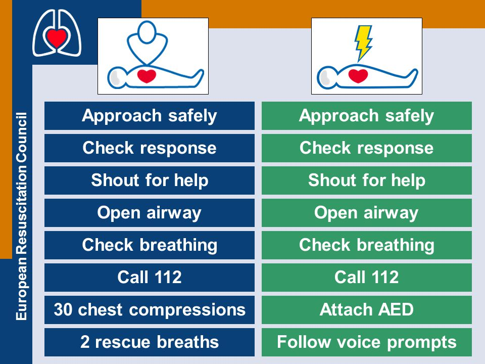 Approach safely Approach safely. Check response. Check response. Shout for help. Shout for help.