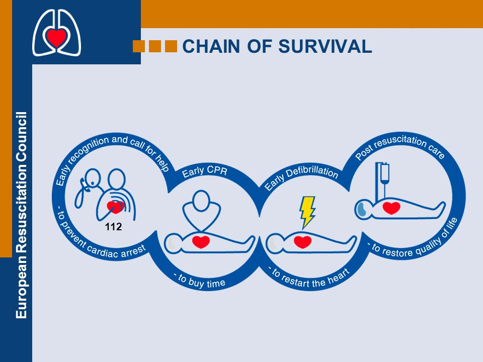 CHAIN OF SURVIVAL 112
