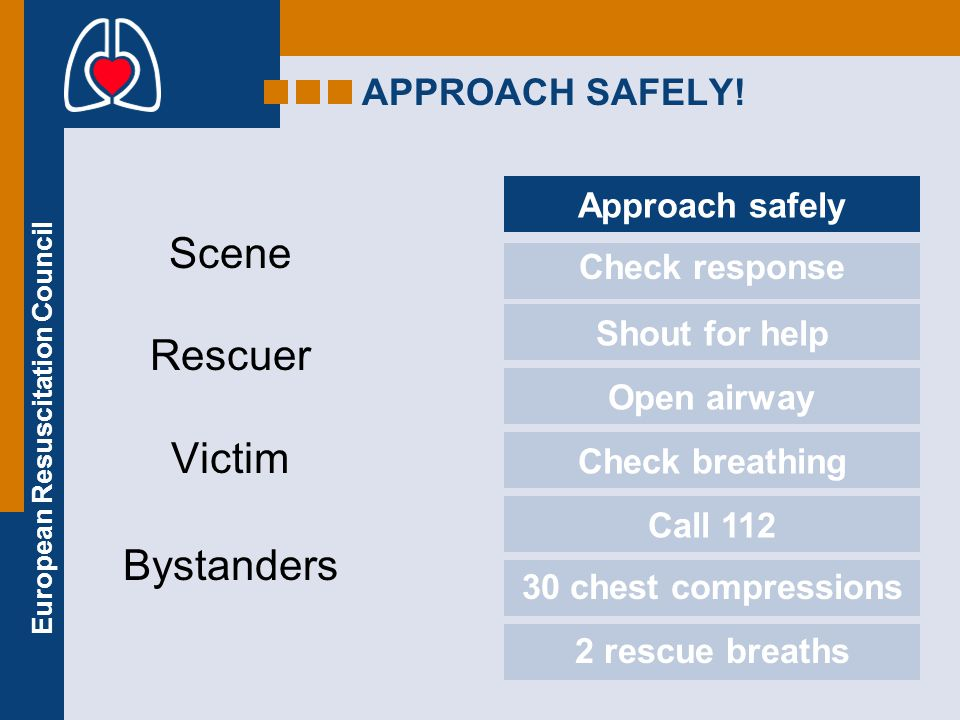 Scene Rescuer Victim Bystanders APPROACH SAFELY! Approach safely