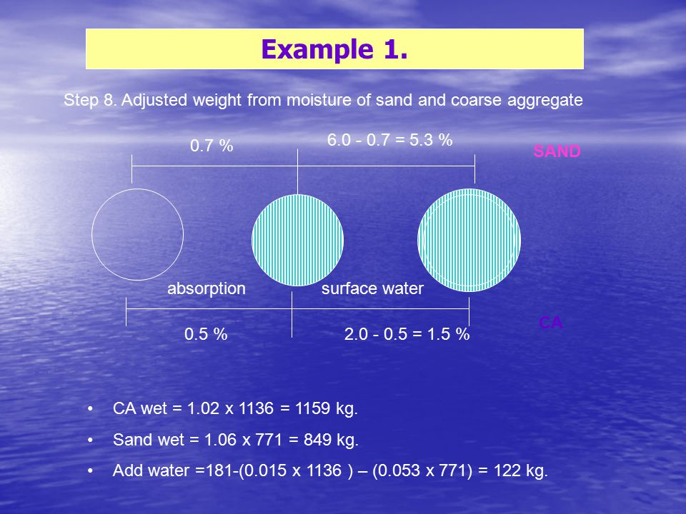 Example 1. Step 8. Adjusted weight from moisture of sand and coarse aggregate. 6.0 - 0.7 = 5.3 % 0.7 %