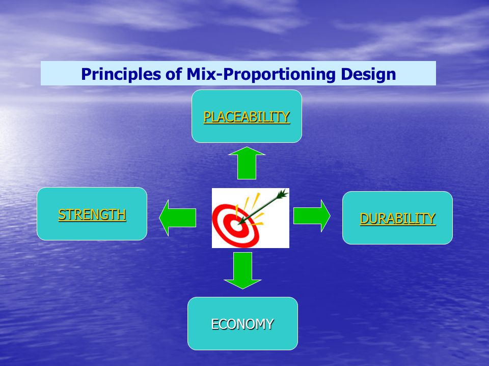 Principles of Mix-Proportioning Design