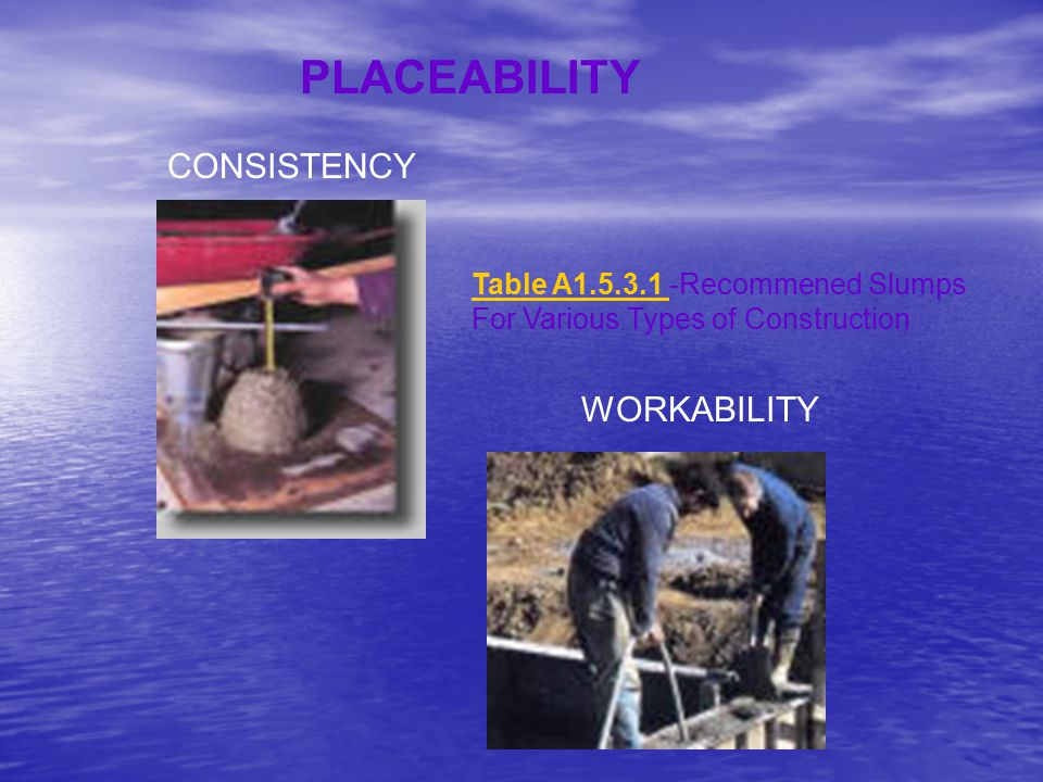 PLACEABILITY CONSISTENCY WORKABILITY