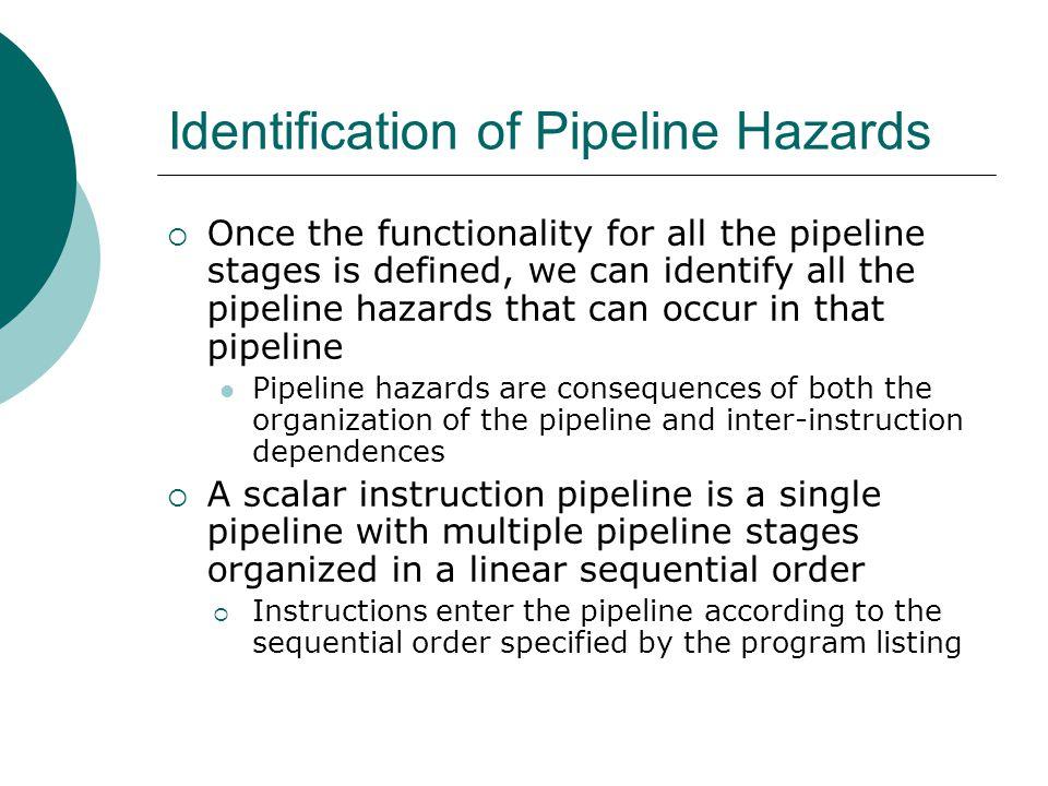 Identification of Pipeline Hazards