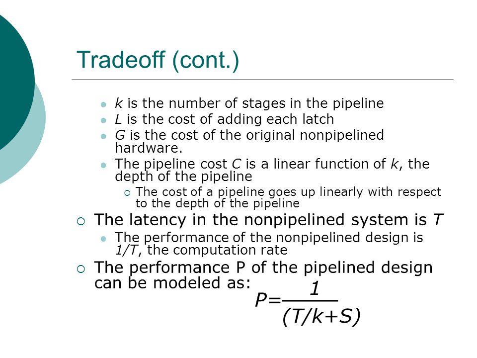 Tradeoff (cont.) P=──── 1 (T/k+S)