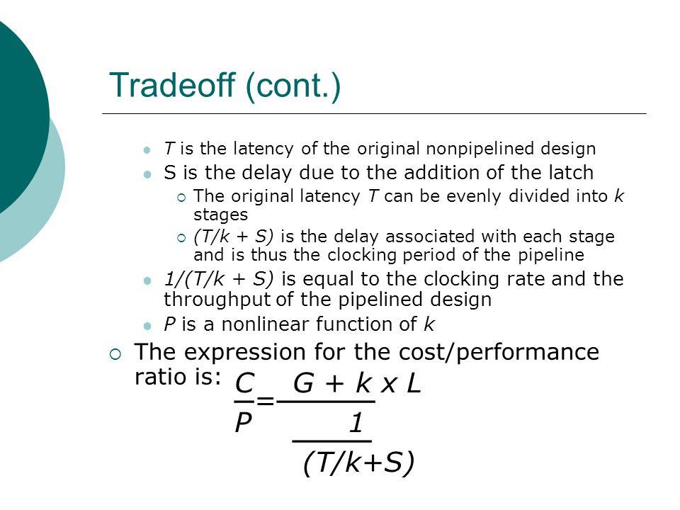 Tradeoff (cont.) ─=───── C G + k x L ──── P 1 (T/k+S)