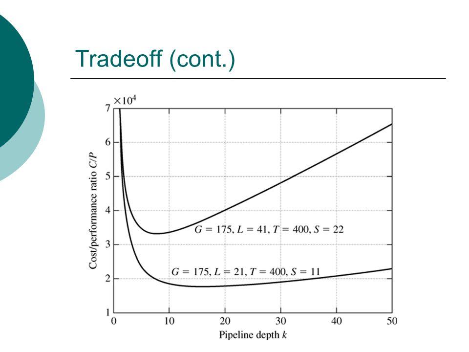 Tradeoff (cont.)