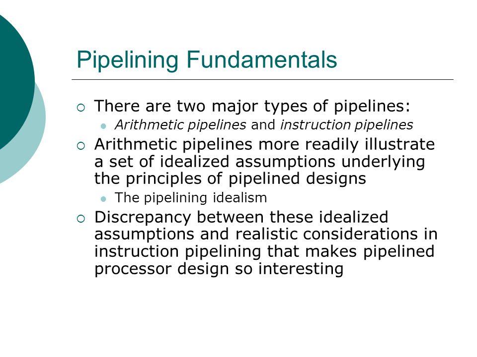 Pipelining Fundamentals