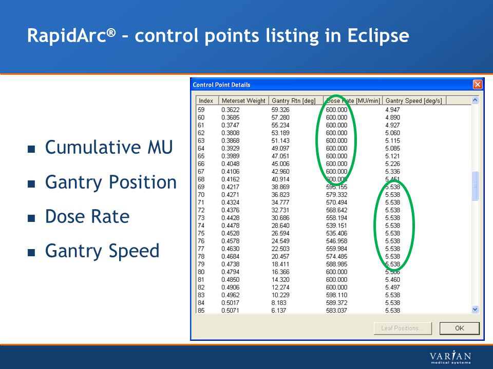 RapidArc® – control points listing in Eclipse