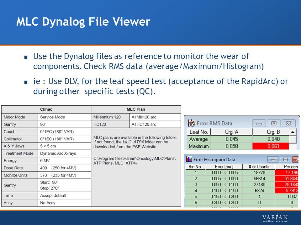MLC Dynalog File Viewer