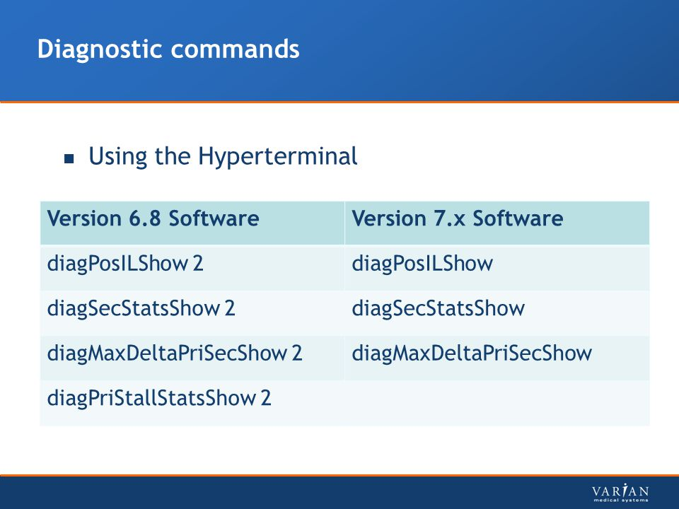 Diagnostic commands Using the Hyperterminal Version 6.8 Software