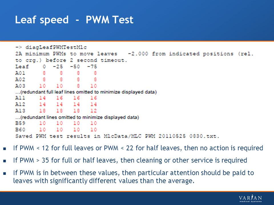 Leaf speed - PWM Test If PWM < 12 for full leaves or PWM < 22 for half leaves, then no action is required.