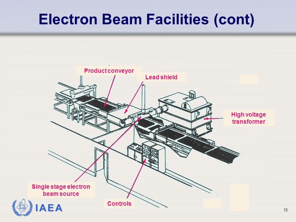 High voltage transformer Single stage electron beam source