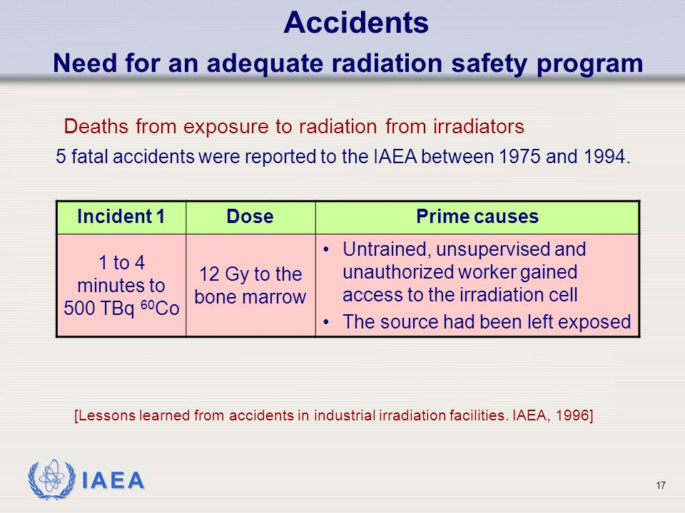 Accidents Deaths from exposure to radiation from irradiators