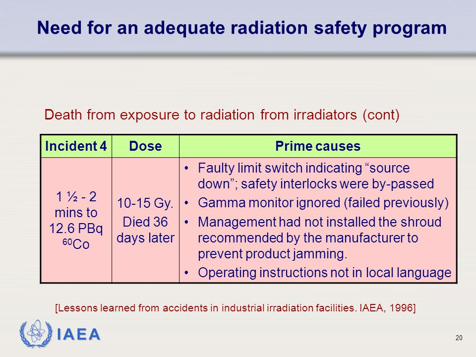 Need for an adequate radiation safety program