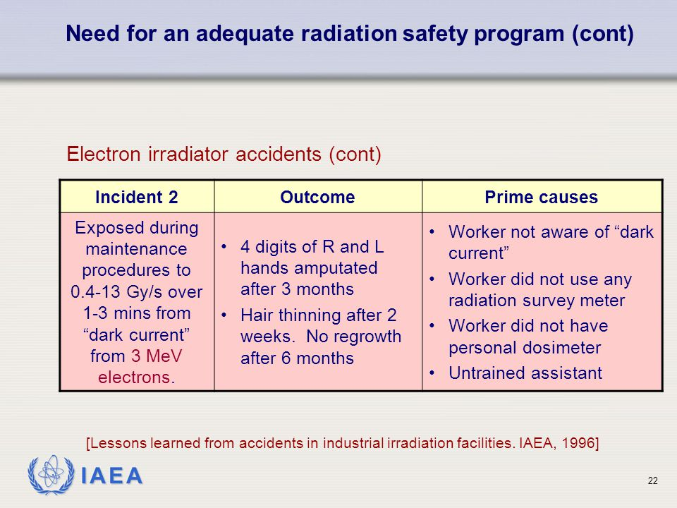 Need for an adequate radiation safety program (cont)