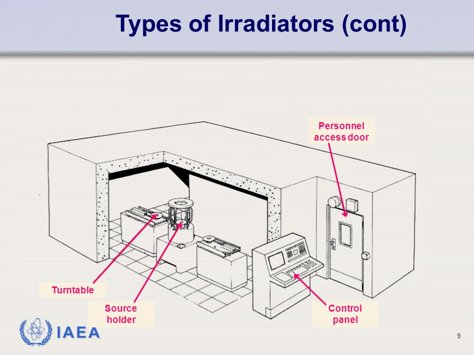 Types of Irradiators (cont)