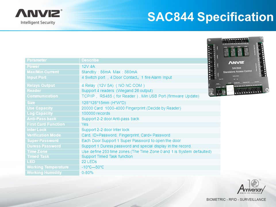 SAC844 Specification Parameter Describe Power 12V 4A Max/Min Current