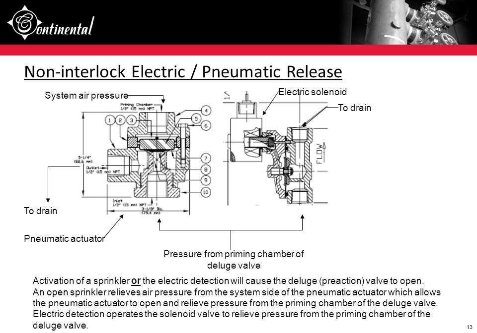 Pressure from priming chamber of