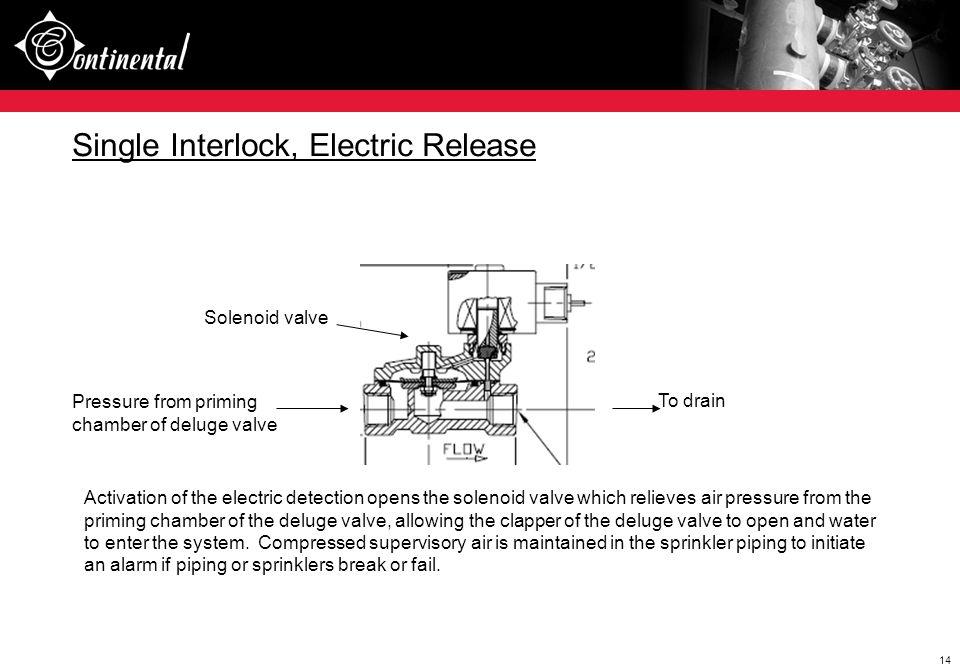 Single Interlock, Electric Release