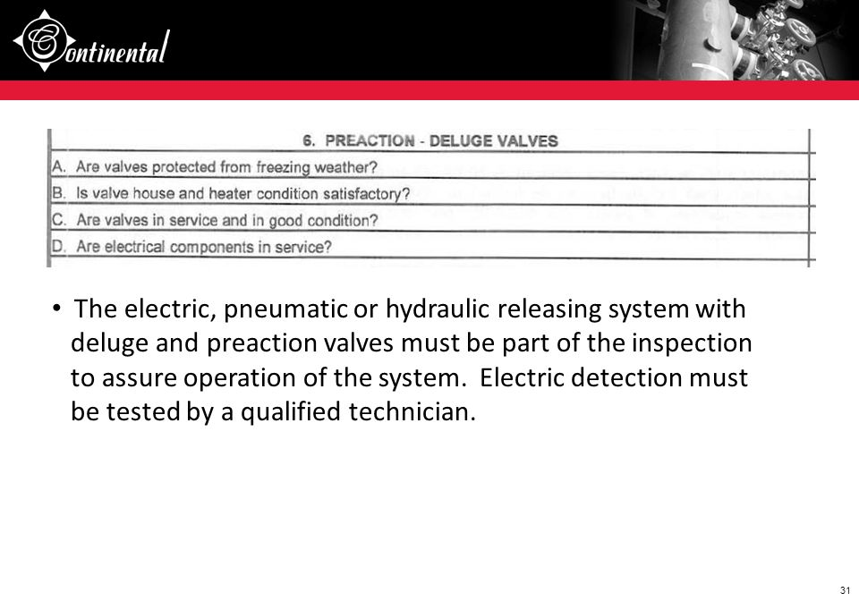 The electric, pneumatic or hydraulic releasing system with