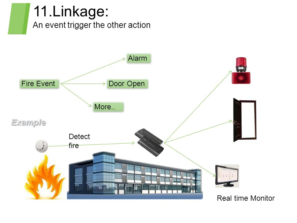 11.Linkage: An event trigger the other action Example Alarm Fire Event